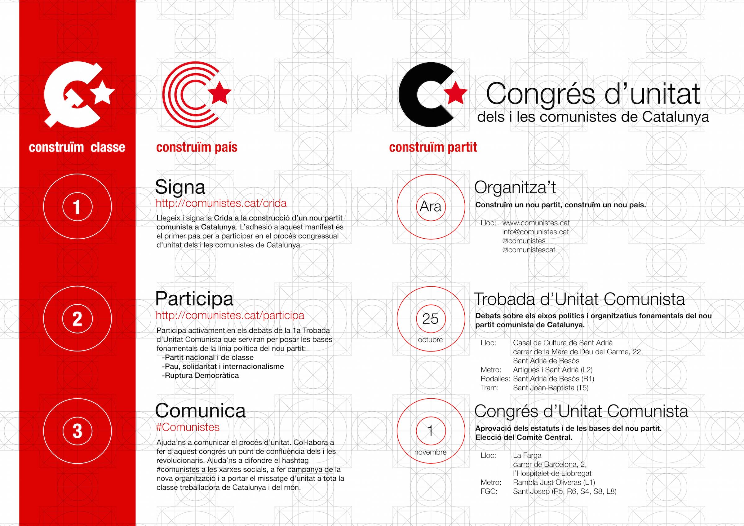 Congrés d'Unitat Comunista
